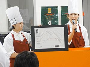 プレゼン賞もとった神戸チーム