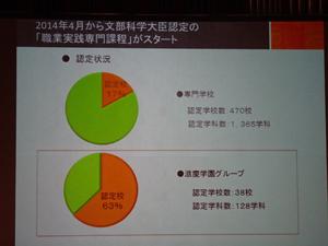 職業実践専門課程の認定率の高さが目立つ滋慶学園グループ