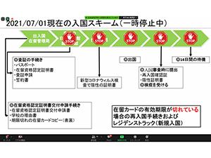 /> </p> <p>入国が停止された2021/07/01以降の入国スキーム。すべてストップマークがついた </li> </ul> <p class=
